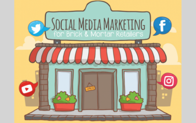 A Guide to Social Media Platforms for Brick-and-Mortar Stores (INFOGRAPHIC)